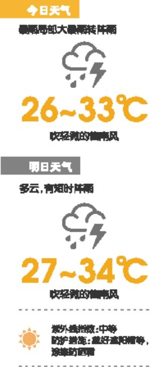 今日暴雨 局部大暴雨
